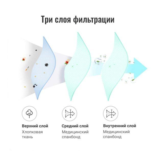 Маска защитная EcoSapiens двухслойная многоразовая, серая
