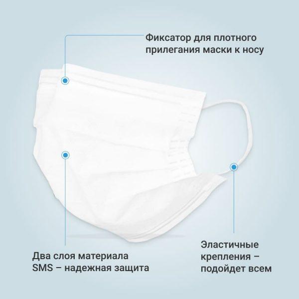 Маска защитная EcoSapiens двухслойная одноразовая, 50 шт. в наборе